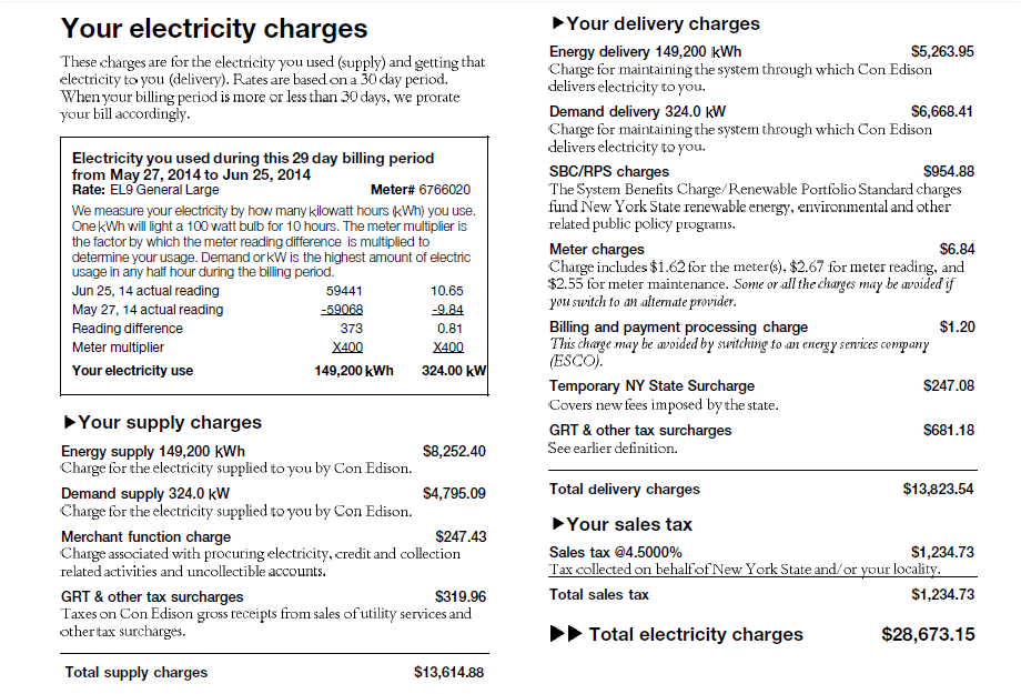 Your Electricity Charges